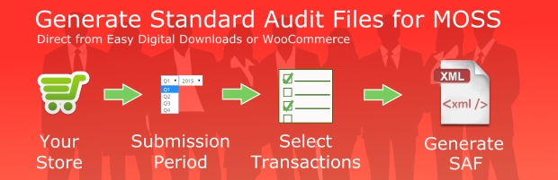Standard Audit File for MOSS